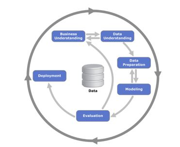 datamining5